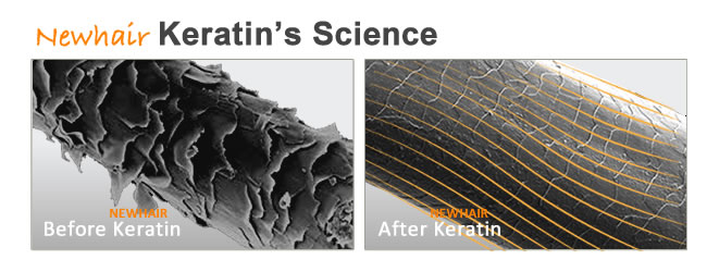 Brazilian Keratin Science